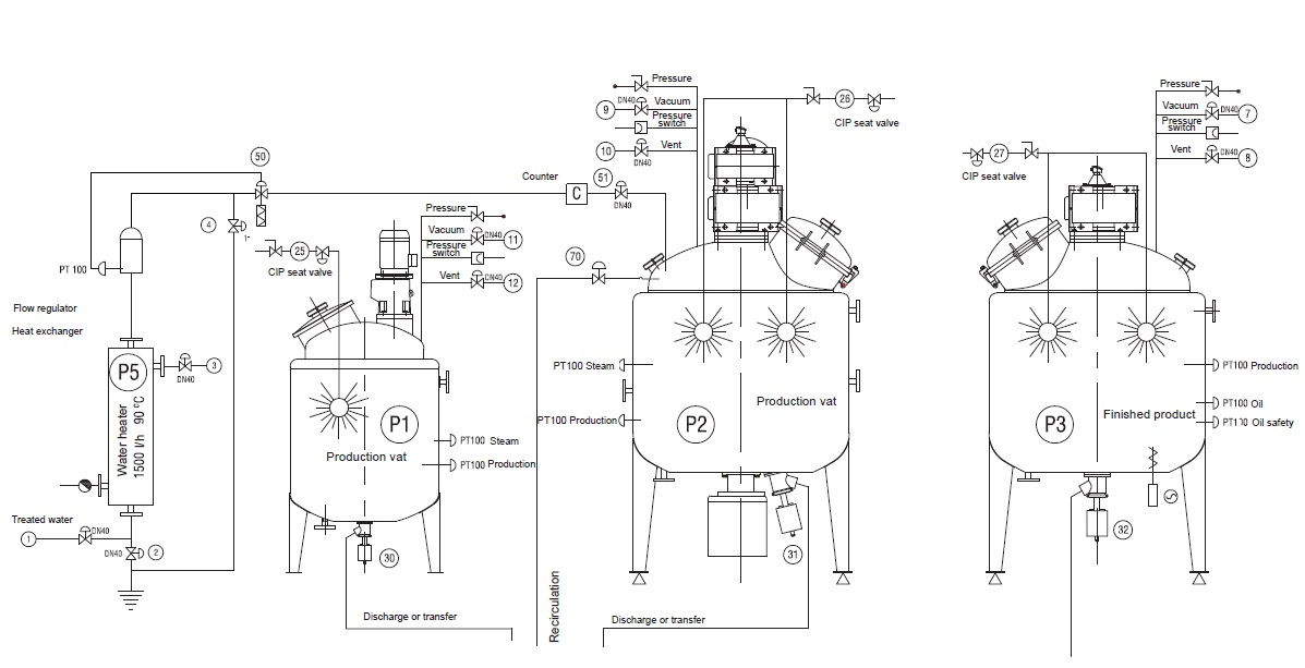 pharmaceutical application of simple distillation