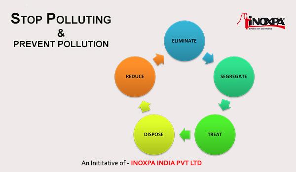 avoid-pollution