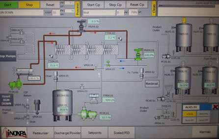 Automated dairy product manufacturing equipment